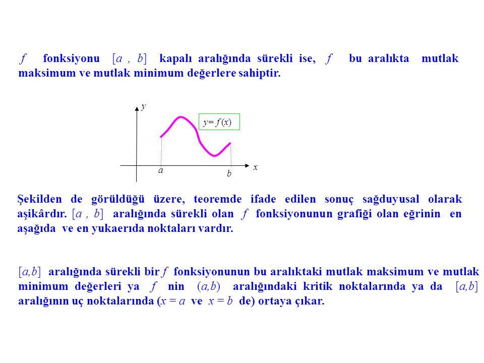 f fonksiyonu [a , b] kapalı aralığında sürekli ise, f bu aralıkta mutlak maksimum ve mutlak minimum değerlere sahiptir.